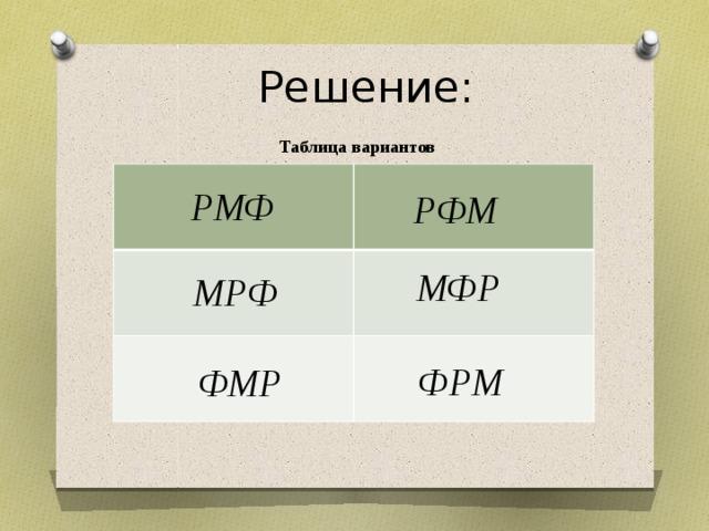 Решение: Таблица вариантов   С помощью таблицы вариантов. Можно с помощью дерева вариантов.