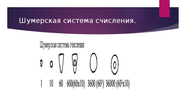 Шумерская система счисления.