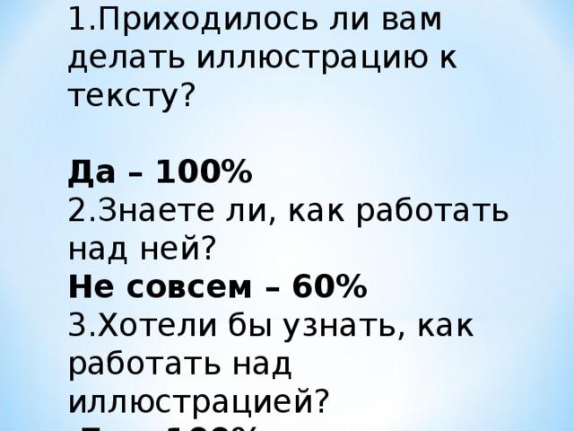 Результаты опроса: 1.Приходилось ли вам делать иллюстрацию к тексту? Да – 100% 2.Знаете ли, как работать над ней? Не совсем – 60% 3.Хотели бы узнать, как работать над иллюстрацией?  Да – 100%