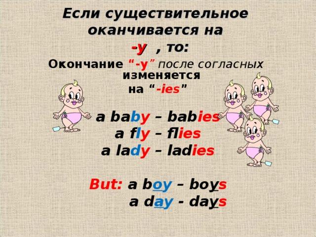 """Если существительное оканчивается на   -y ,  то: Окончание """"-y """" после согласных  изменяется на """" -ies """"  a ba b y – bab ies a f l y – fl ies a la d y – lad ies  But : a b o y – bo y s  a d a y - da y s"""