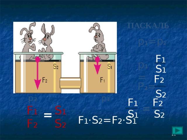 ПАСКАЛЬ p 1 = p 2  F 1 p 1 = S 1 F 2 P 2 = S 2 p 2  p 1 F 2 F 1 = S 1 F 1 = S 1 S 2 F 1 · S 2 = F 2 · S 1 S 2 F 2  21