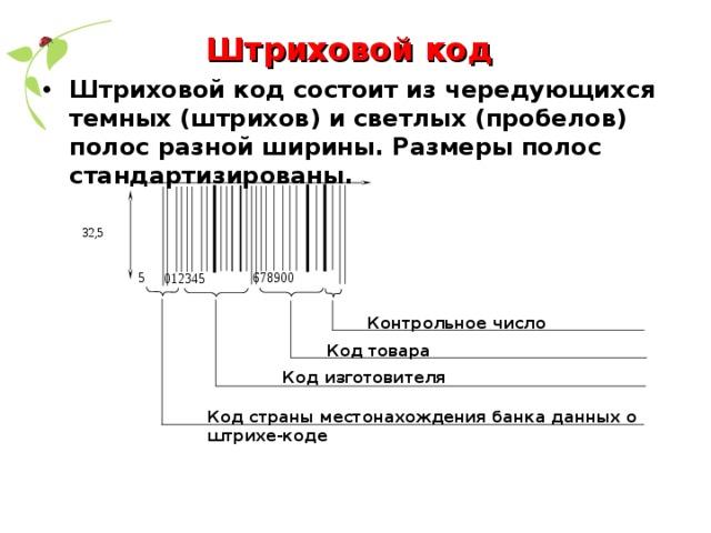 Штриховой код  Штриховой код состоит из чередующихся темных (штрихов) и светлых (пробелов) полос разной ширины. Размеры полос стандартизированы. 32,5 678900 5 012345 Контрольное число Код товара Код изготовителя Код страны местонахождения банка данных о штрихе-коде