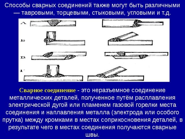 Способы сварных соединений также могут быть различными — тавровыми, торцевыми, стыковыми, угловыми и т.д.  Сварное соединение - это неразъемное соединение металлических деталей, полученное путём расплавления электрической дугой или пламенем газовой горелки места соединения и наплавления металла (электрода или особого прутка) между кромками в местах соприкосновения деталей, в результате чего в местах соединения получаются сварные швы.