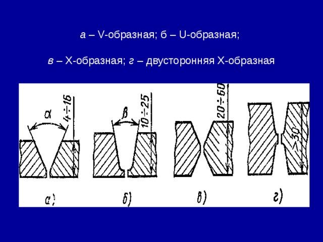 а – V-образная; б – U-образная;   в – Х-образная; г – двусторонняя Х-образная