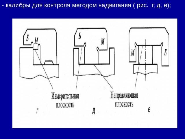 - калибры для контроля методом надвигания ( рис. г, д, е);