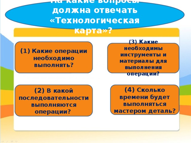 На какие вопросы должна отвечать «Технологическая карта»?   ( 1) Какие операции необходимо выполнять?  (3)  Какие необходимы инструменты и материалы для выполнения операции? (2) В какой последовательности выполняются операции? (4) Сколько времени будет выполняться мастером деталь?
