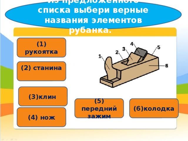 Из предложенного списка выбери верные названия элементов рубанка.   (1) рукоятка (2) станина   (3)клин  (5) передний зажим (6)колодка (4) нож