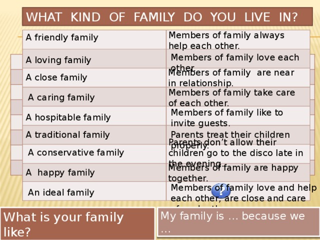WHAT KIND OF FAMILY DO YOU LIVE IN? Members of family always help each other. A friendly family Members of family love each other. A loving family Members of family are near in relationship. A close family Members of family take care of each other. A caring family Members of family like to invite guests. A hospitable family A traditional family Parents treat their children properly. Parents don't allow their children go to the disco late in the evening. A conservative family Members of family are happy together. A happy family Members of family love and help each other, are close and care of each other. An ideal family What is your family like? My family is … because we …