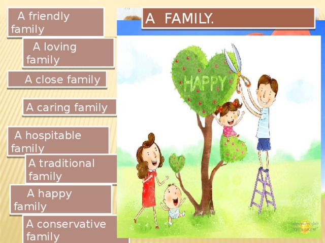 A friendly family A FAMILY.  A loving family  A close family A caring family  A hospitable family A traditional family  A happy family A conservative family