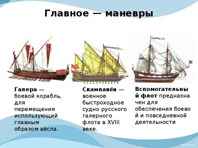 Главное— маневры    Вспомогательныйфлот предназначендля обеспечениябоевойиповседневной деятельности Галера — боевой корабль, для перемещения использующий главным образом вёсла. Скампаве́я — военное быстроходное судно русского галерного флота в XVIII веке.