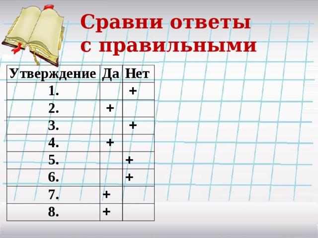 Сравни ответы с правильными Утверждение Да 1. Нет  2.  +  + 3. 4.    +  + 5.  6. + 7. + + 8. +
