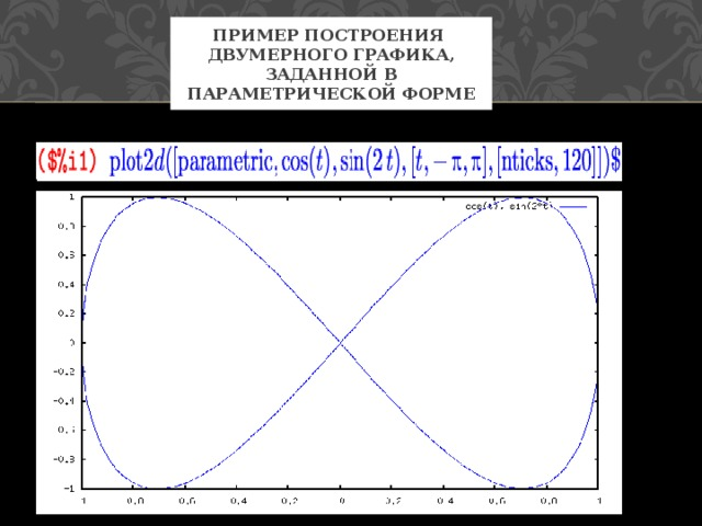 пример построения двумерного графика, заданной в параметрической форме