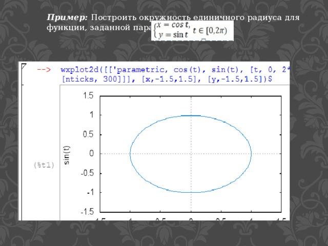 Пример:  Построить окружность единичного радиуса для функции, заданной параметрически: