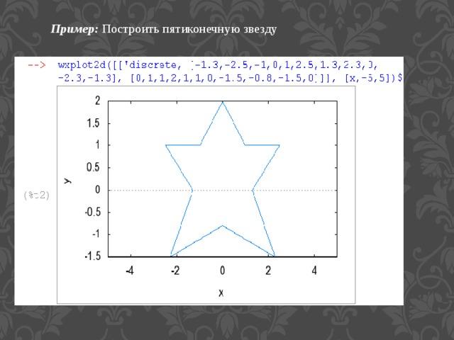 Пример:  Построить пятиконечную звезду