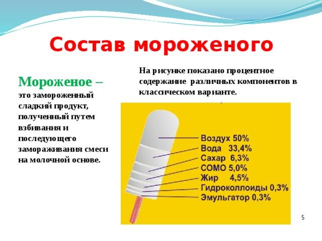 Состав мороженого На рисунке показано процентное содержание различных компонентов в классическом варианте.   5 Мороженое – это замороженный сладкий продукт, полученный путем взбивания и последующего замораживания смеси на молочной основе.