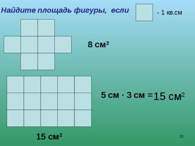 Найдите площадь фигуры, если - 1 кв.см 8 см 2 15 см 2 5 см · 3 см = 15 см 2 18