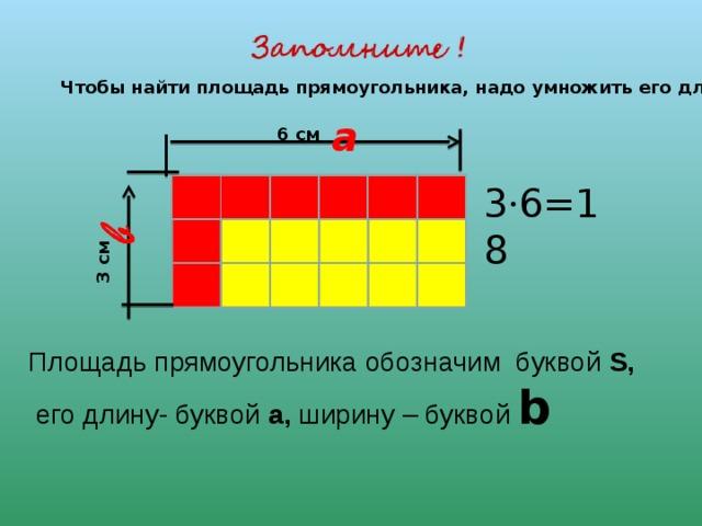 3 см Чтобы найти площадь прямоугольника, надо умножить его длину на ширину. a 6 см 3 ∙ 6=18 Площадь прямоугольника обозначим буквой S ,  его длину- буквой а, ширину – буквой b