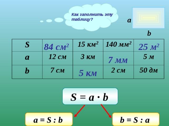 Как заполнить эту таблицу? a b S a 1 2 c м 15 км 2 b 140 мм 2 7 см 3 км 2 см 5 м 50 дм 84 см 2 25 м 2 7 мм 5 км S = a ∙ b  b = S : a  а = S : b