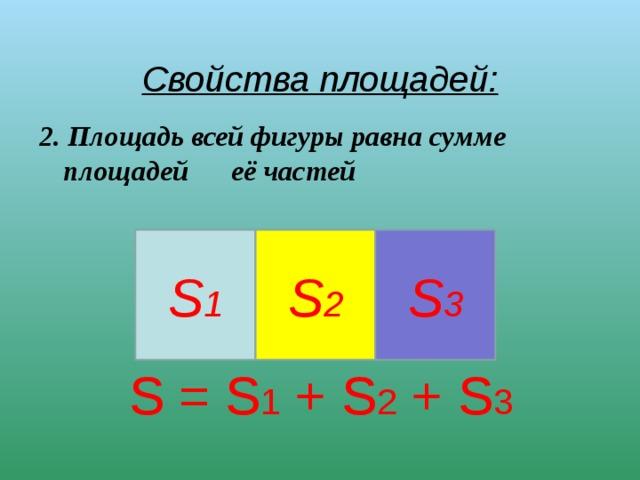 Свойства площадей: 2. Площадь всей фигуры равна сумме площадей её частей S = S 1 + S 2 + S 3 S 1 S 2 S 3