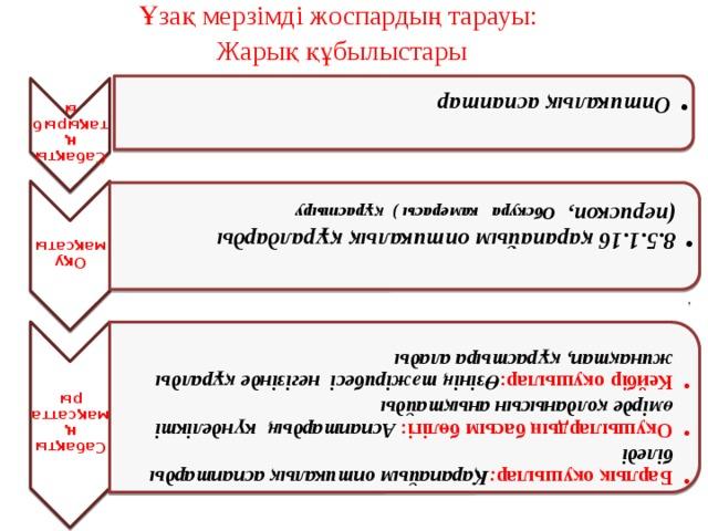 Сабақтың тақырыбы Ұзақ мерзімді жоспардың тарауы: Оптикалық аспаптар Оптикалық аспаптар Жарық құбылыстары Оқу мақсаты 8.5.1.16 қарапайым оптикалық құралдарды (перископ, Обскура камерасы ) құрастыру 8.5.1.16 қарапайым оптикалық құралдарды (перископ, Обскура камерасы ) құрастыру Сабақтың мақсаттары