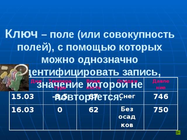 Ключ – поле (или совокупность полей), с помощью которых можно однозначно идентифицировать запись, значение которой не повторяется.  Дни 15.03 Темпера 16.03 -3,5 Влаж тура 0 67 Осадки ность Снег Давле 62 746 Без осад ние 750 ков