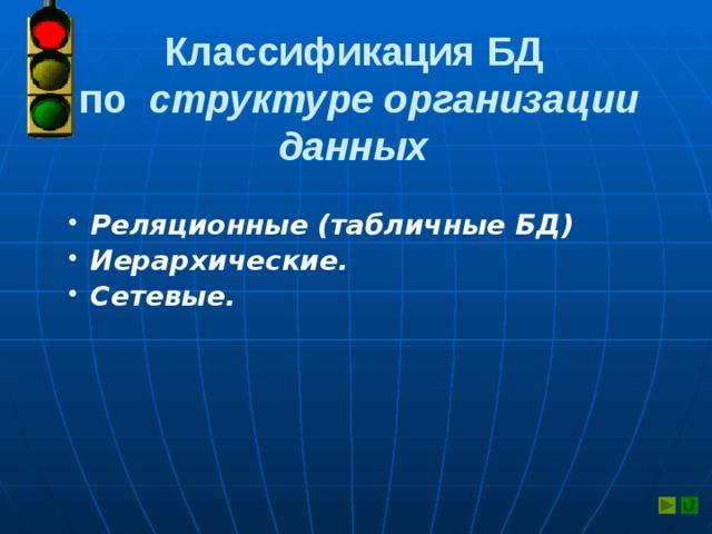 Классификация БД  по структуре организации данных    Реляционные (табличные БД) Иерархические. Сетевые. Реляционные (табличные БД) Иерархические. Сетевые.