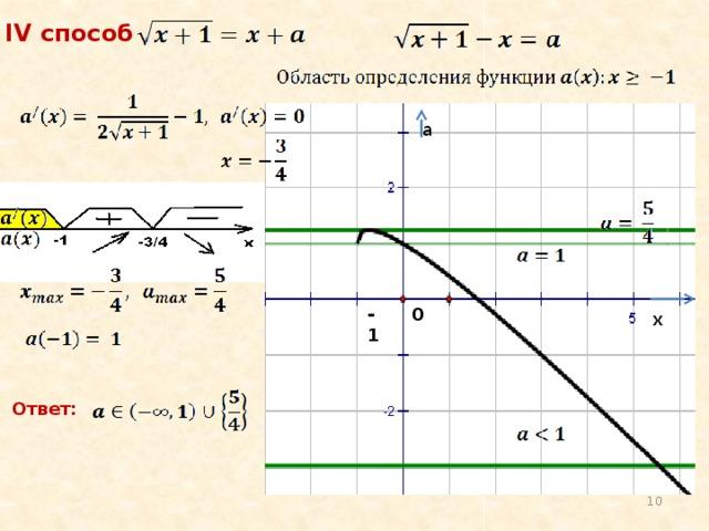 IV способ a 0 -1 x Ответ: