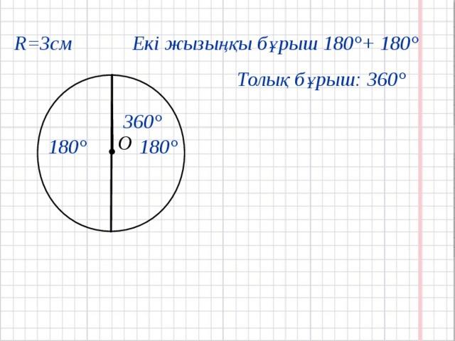 R= 3см Екі жызыңқы бұрыш 180°+ 180° Толық бұрыш: 360° 360° О 180° 180°