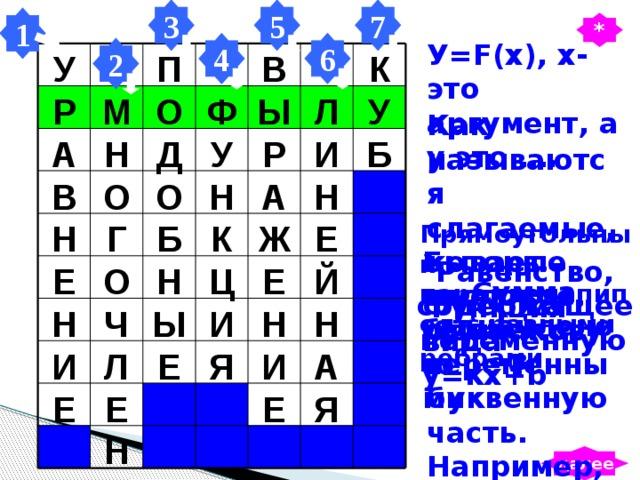 3 7 5 1 * У=F(x), x- это аргумент, а у это ….  6 4 2 У К  В П У Р М О Ф Ы Л Как называются слагаемые, которые имеют одинаковую буквенную часть. Например, 2х, -15х, 7х У А Д Н Р И Б В О О Н А Н К Е Б Н Г Ж Прямоугольный параллелепипед с равными рёбрами  Бывает числовое, бывает с переменными Равенство, содержащее переменную  Е О Н Е Й Ц Сумма одночленов Функция вида у=кх+b Н Н Н Ч Ы И И Л Е Я И А Е Я   Е Е Н далее