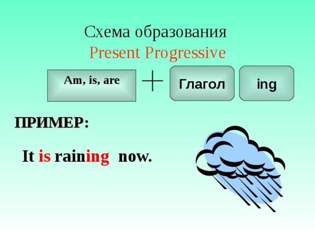 Схема образования  Present Progressive Глагол ing Am , is , are ПРИМЕР: It is  rain ing now.
