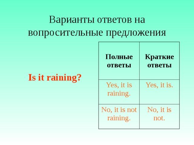 Варианты ответов на вопросительные предложения   Is it raining?  Полные ответы Краткие ответы Yes, it is raining. Yes, it is. No, it is not raining. No, it is not.