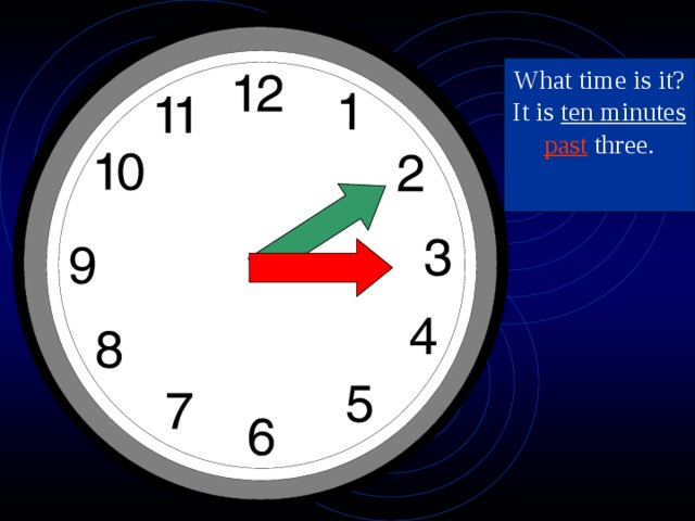 What time is it? It is ten minutes past three.