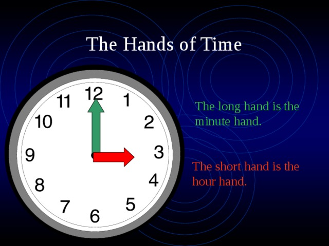 The long hand is the minute hand. The short hand is the hour hand.