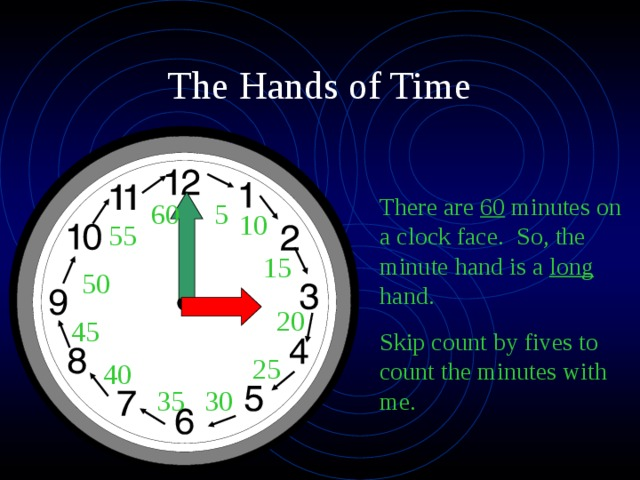 There are 60 minutes on a clock face. So, the minute hand is a long hand. Skip count by fives to count the minutes with me. 60 5 10 55 15 50 20 45 25 40 35 30