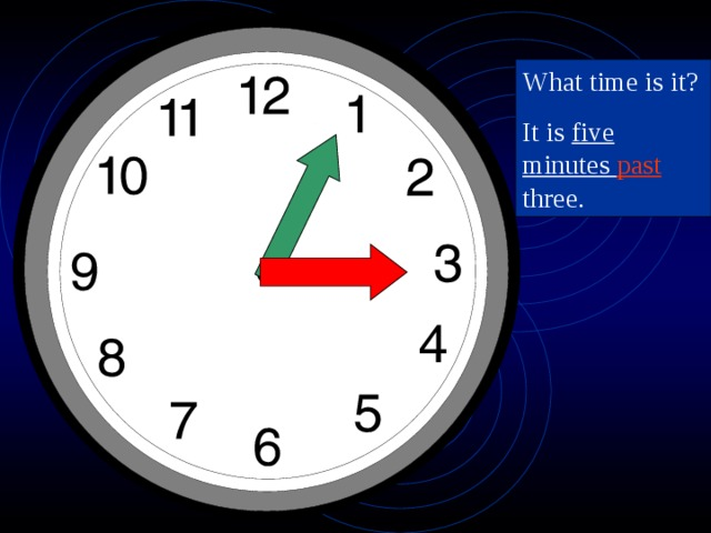 What time is it? It is five minutes past three.