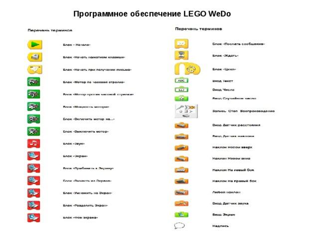 Набор LEGO WeDo
