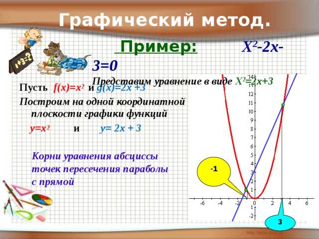 Графический метод.   Пример:   Х 2 -2х-3=0  Представим уравнение в виде Х 2 =2х+3 Пусть  f(x)=x 2   и  g(x)=2x +3 Построим на одной  координатной плоскости  графики функций  y=x 2    и y= 2x + 3 Корни уравнения абсциссы точек пересечения параболы с прямой -1 3