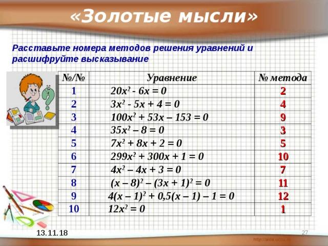«Золотые мысли» Расставьте номера методов решения уравнений и расшифруйте высказывание № / № Уравнение 1 № метода  20 x 2 - 6x = 0 2  3x 2 - 5x + 4 = 0 3 2 4  100x 2 + 53x – 153 = 0 4  35x 2 – 8 = 0 9 5 3  7x 2 + 8x + 2 = 0 6  299x 2  + 300x + 1 = 0 5 7  4x 2 – 4x + 3 = 0 8 10  (x – 8) 2 – (3x + 1) 2 = 0 7 9 11  4(x – 1) 2 + 0,5(x – 1) – 1 = 0 10  12x 2 = 0 12 1  13.11.18