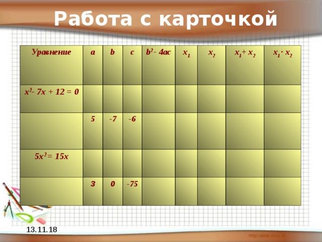 Работа с карточкой Уравнение a x 2 - 7 x + 12 = 0 b c 5 5 x 2 = 15 x b 2 - 4ac - 7 x 1 -6 3 x 2 0 x 1 + x 2 -75 x 1 · x 2 13.11.18