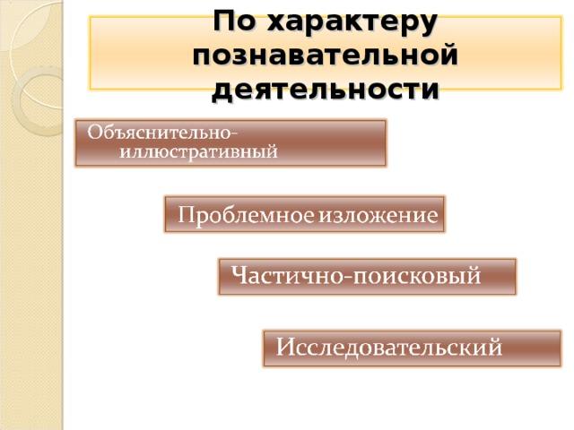 По характеру познавательной деятельности