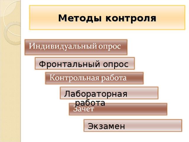 Методы контроля Фронтальный опрос Лабораторная работа Экзамен