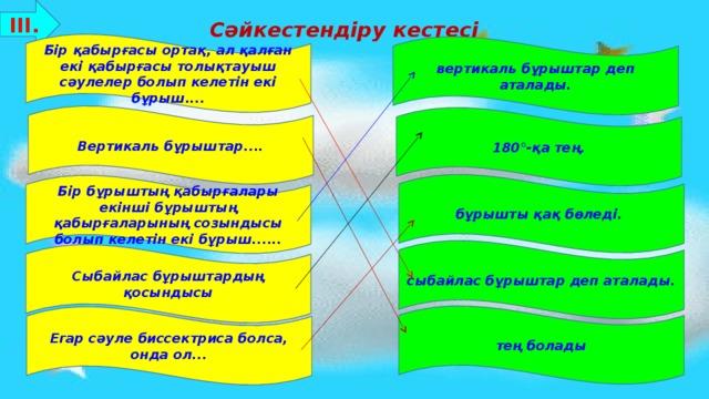 ІІІ. Сәйкестендіру кестесі Бір қабырғасы ортақ, ал қалған екі қабырғасы толықтауыш сәулелер болып келетін екі бұрыш.... вертикаль бұрыштар деп аталады. Вертикаль бұрыштар.... 180°-қа тең. бұрышты қақ бөледі. Бір бұрыштың қабырғалары екінші бұрыштың қабырғаларының созындысы болып келетін екі бұрыш...... сыбайлас бұрыштар деп аталады. Сыбайлас бұрыштардың қосындысы Бағалау критерийлері: 8-10 ұпай - «5»  7-5 ұпай - «4»  4-3 ұпай - «3» тең болады Егар сәуле биссектриса болса, онда ол...