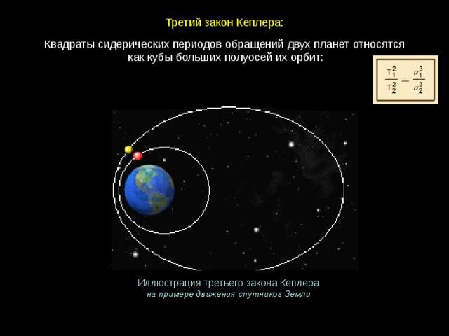 Третий закон Кеплера: Квадраты сидерических периодов обращений двух планет относятся  как кубы больших полуосей их орбит: Иллюстрация третьего закона Кеплера на примере движения спутников Земли