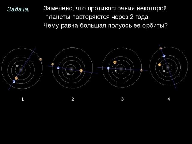 Замечено, что противостояния некоторой планеты повторяются через 2 года.  Чему равна большая полуось ее орбиты? Задача.  1   2    3   4