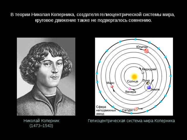 В теории Николая Коперника, создателя гелиоцентрической системы мира,  круговое движение также не подвергалось сомнению. Николай Коперник (1473–1543)  ГелиоцентрическаясистемамираКоперника