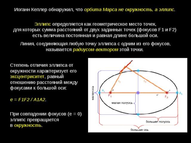 Иоганн Кеплер обнаружил, что  орбита Марса не окружность, а эллипс .  Эллипс определяетсякакгеометрическоеместоточек, длякоторыхсуммарасстоянийотдвухзаданныхточек(фокусовF1 иF2)  естьвеличинапостояннаяиравнаядлинебольшойоси.   Линия, соединяющая любую точку эллипса с одним из его фокусов,  называется радиусом-вектором этой точки.   Степеньотличия эллипса от окружности характеризует его эксцентриситет , равный отношению расстояний между фокусами к большой оси:   е= F1F2 / A1A2 . Присовпадениифокусов(е = 0) эллипспревращается в окружность .