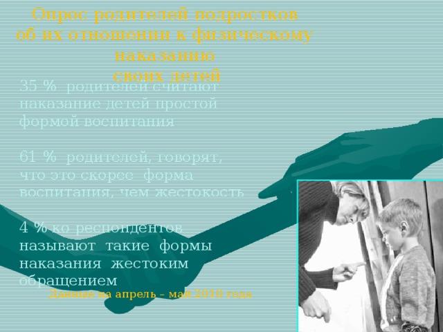 Опрос родителей подростков  об их отношении к физическому наказанию  своих детей    35 % родителей считают наказание детей простой формой воспитания 61 % родителей, говорят, что это скорее форма воспитания, чем жестокость 4 % ко респондентов называют такие формы наказания жестоким обращением Данные на апрель – май 2010 года