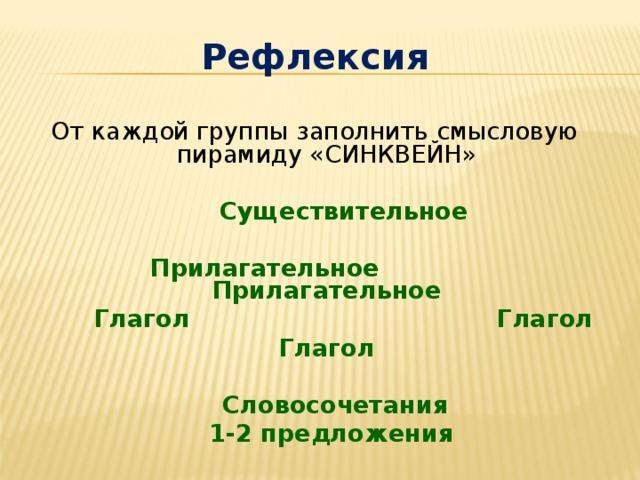 Рефлексия От каждой группы заполнить смысловую пирамиду «СИНКВЕЙН»  Существительное  Прилагательное Прилагательное  Глагол Глагол  Глагол  Словосочетания  1-2 предложения