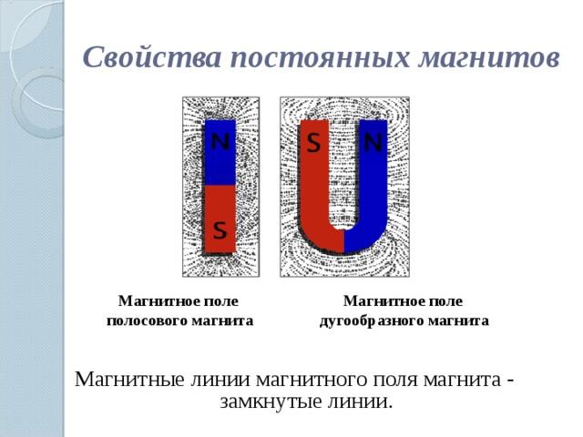 Свойства постоянных магнитов Магнитные линии магнитного поля магнита - замкнутые линии. Магнитное поле дугообразного магнита Магнитное поле полосового магнита