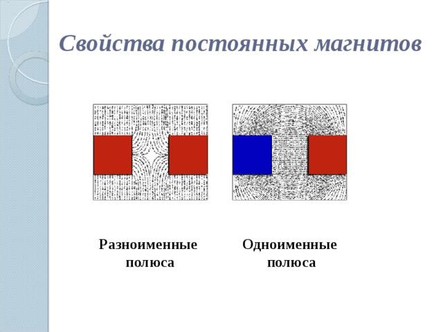 Свойства постоянных магнитов Разноименные полюса Одноименные полюса